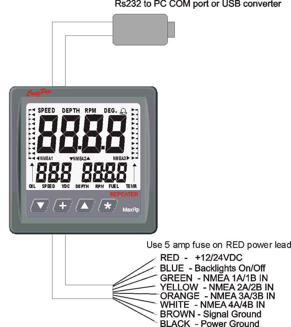 Cruzpro Maxrp110 User Configurable Multi Function Instrument Nmea Wiring Diagram Connection
